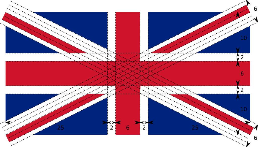 Proportions drapeau union jack